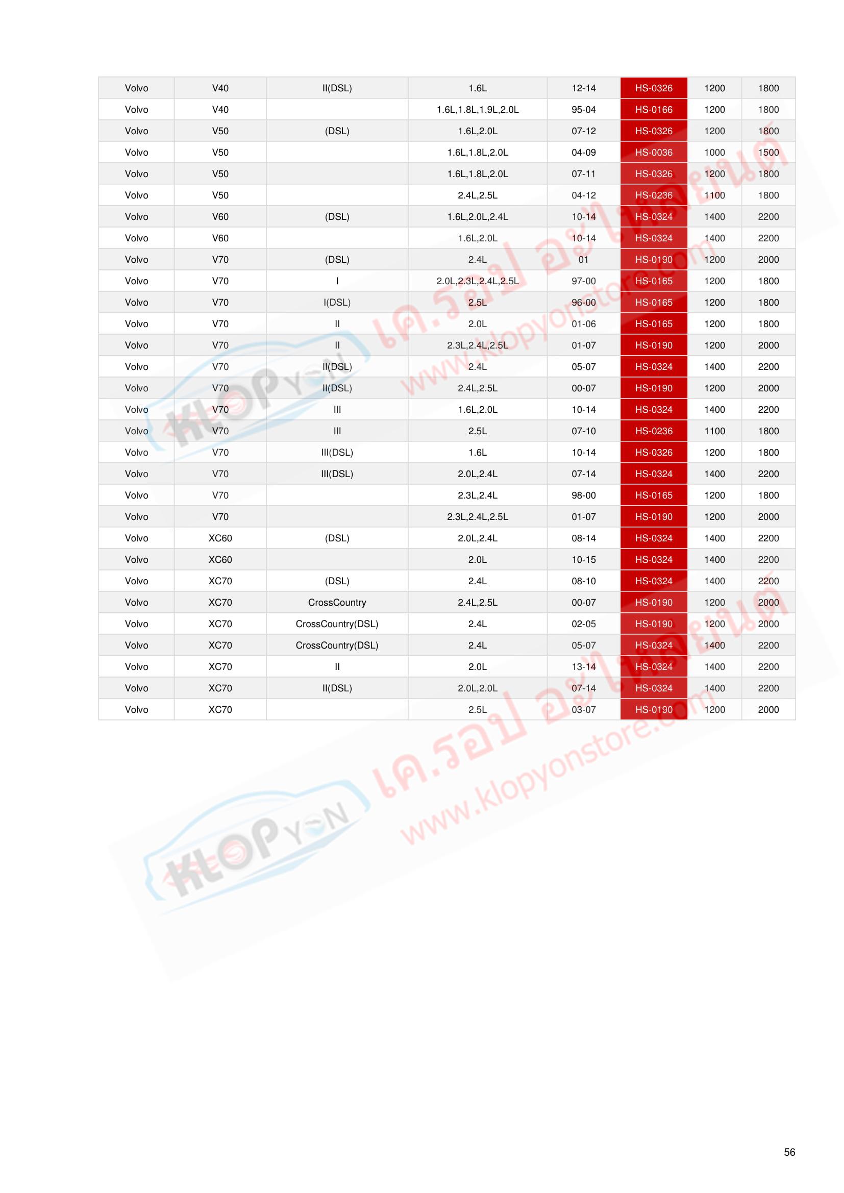 A//C CONDENSER FAN MOTOR Denso type 86-96 Corolla 96-99 Paseo Tercel