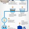 รู้หรือไม่ 10 วิธี การใช้น้ำประปาอย่างถูกวิธี